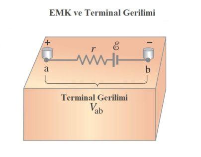 emk ve terminal gerilimi