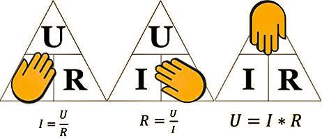 Ohm kanunu , ohm yasası formül