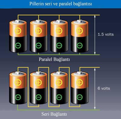 pillerin seri ve paralel bağlantısı