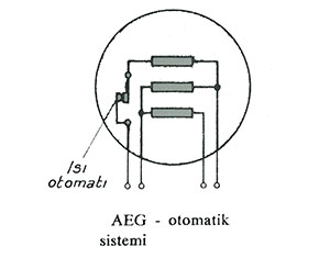 AEG otomatik sistemi