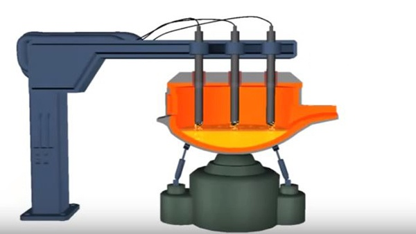 elektrikli endüstri fırınları