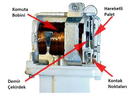elektromanyetik röle yapısı