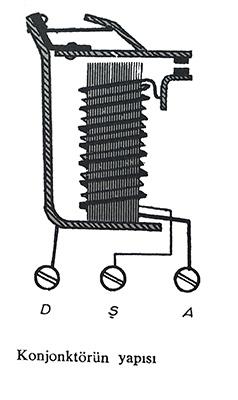 konjonktör nedir , konjonktörün yapısı, otomobil şarj kontrol elemanı