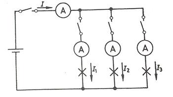 Paralel devrede akımların ölçümü