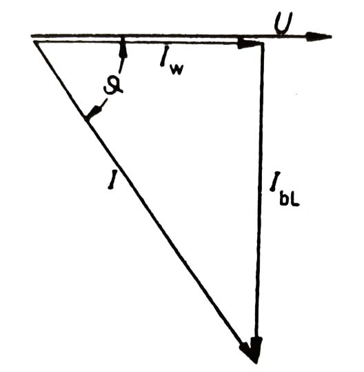 Akım üçgeni