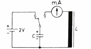 Bir rezonans devresinden geçen akımın ölçülmesi