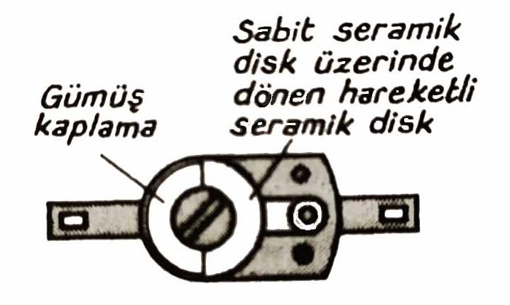 Disk tipi trimer kapasitör