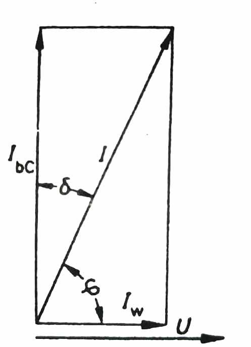 Kayıplı bir kondansatörün vektör diyagramı