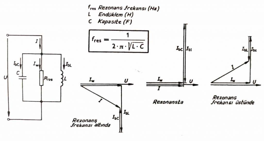 paralel salınım devresinin vektör diyagramı