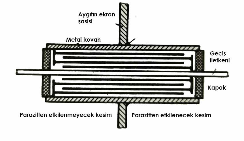 Geçiş kondansatörünün yapısı