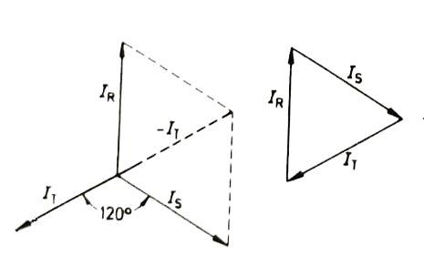Yıldız devrede akımların vektör diyagramı