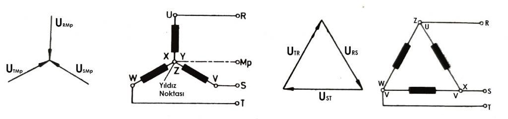 Yıldız ve üçgen bağlantı devresi