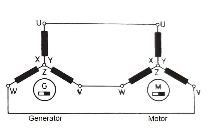 Döner alanın devre modeli, döner alan nasıl oluşur