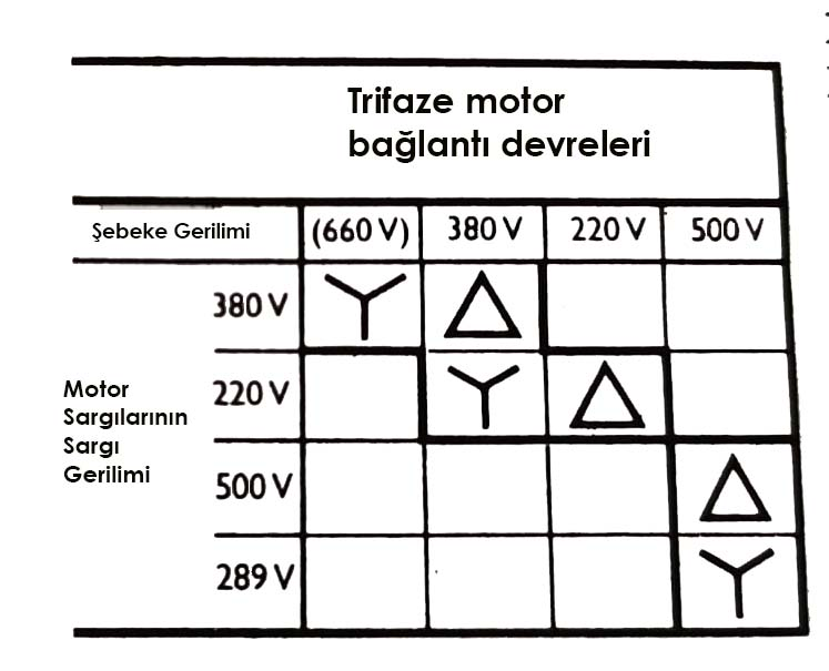 Trifaze motor bağlantı devreleri