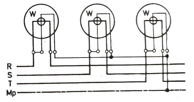 üç fazlı sistemlerde güç ölçümü için üç wattmetre yöntemi