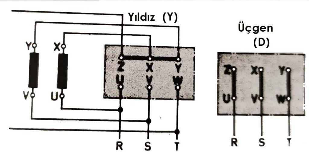 yıldız ve üçgen bağlantılı motor terminalleri