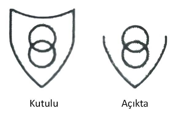 Adaptör trafoları için kullanılan simgeler