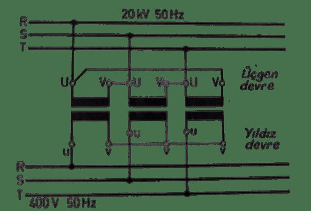 Üç adet tek fazlı trafonun üç fazlı akımda kullanılması