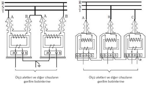 gerilim trafosu bağlantısı , ölçü transformatörleri