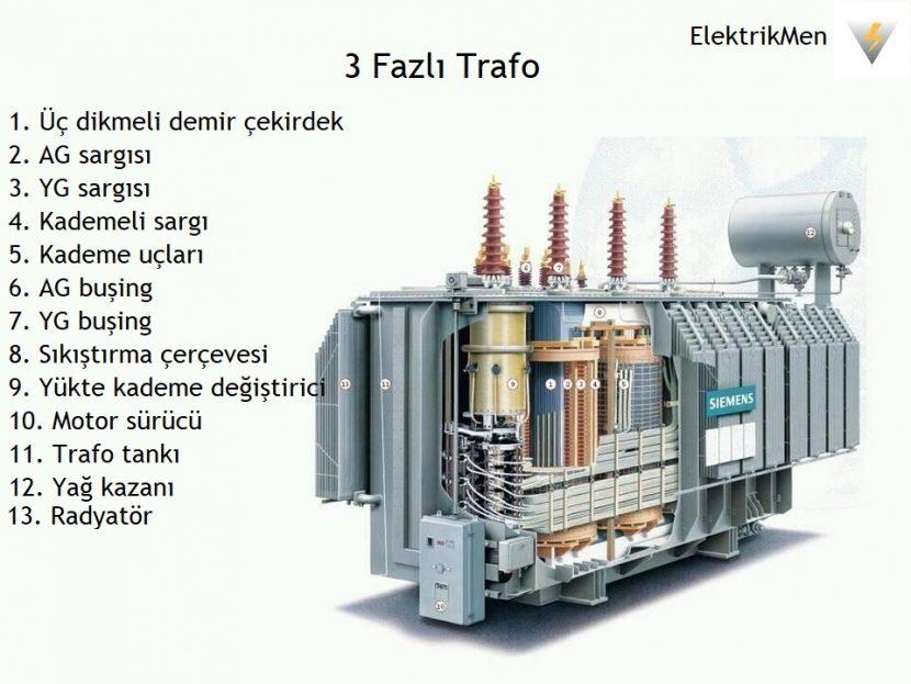 3 fazlı trafo elektrikmen