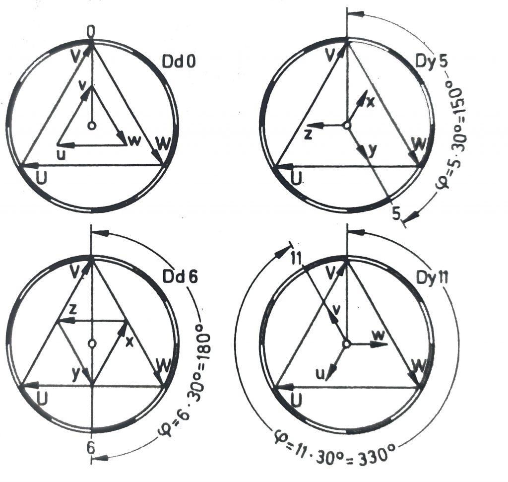Dy ve Yy devrelerinde yüksek gerilim ile alçak gerilim arasındaki faz farkı