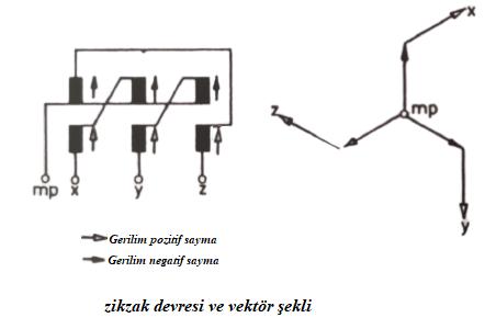 3 fazlı trafo zikzak devresi ve vektör şekli